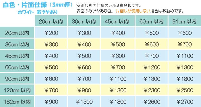 アルミ複合板価格表1