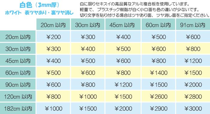 アルミ複合板価格表2