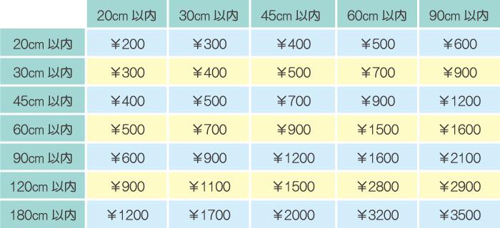 アルミ複合板 カラー価格表