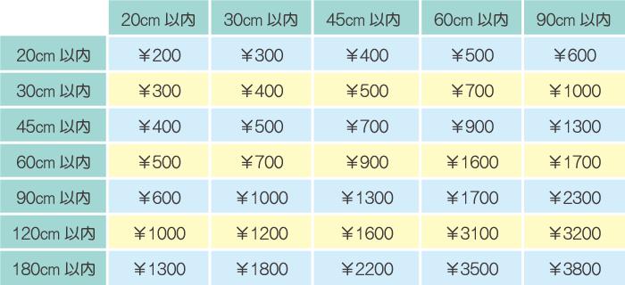アルミ複合板 シルバー・ゴールド価格表