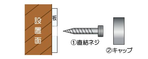 化粧ビス キャップ(直結)タイプの構造